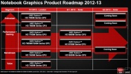 AMD Radeon HD 8790M: Next-Gen Mobile Mainstream Graphics Preview