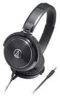 Audio-Technica U.S. ATH-WS99