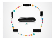Logitech Revue with Google TV