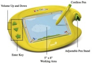 Genius Kids Designer - Digitizer - 7 x 5 in - electromagnetic - 1 button(s) - wired - serial - blue, yellow - retail