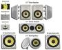 Acoustic Audio HD-726/HDSUB10-B