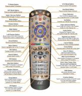 Dish Network 20.0 IR Learning Remote Control