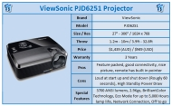 Viewsonic PJD6251